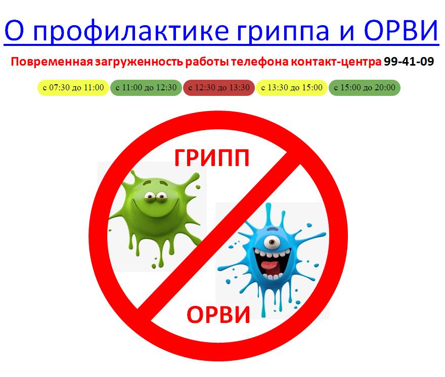 Картинка профилактика от гриппа